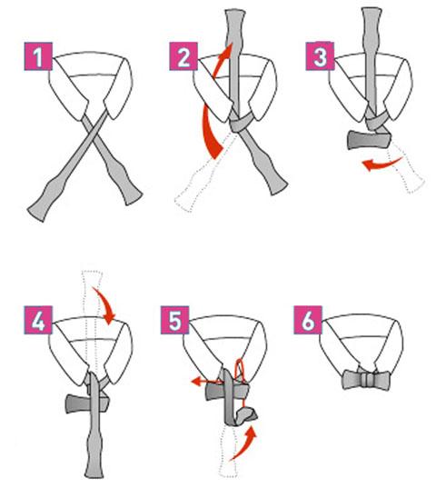 Istruzioni per legare farfalle
